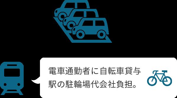 駐車場・駐輪場あり(会社負担)